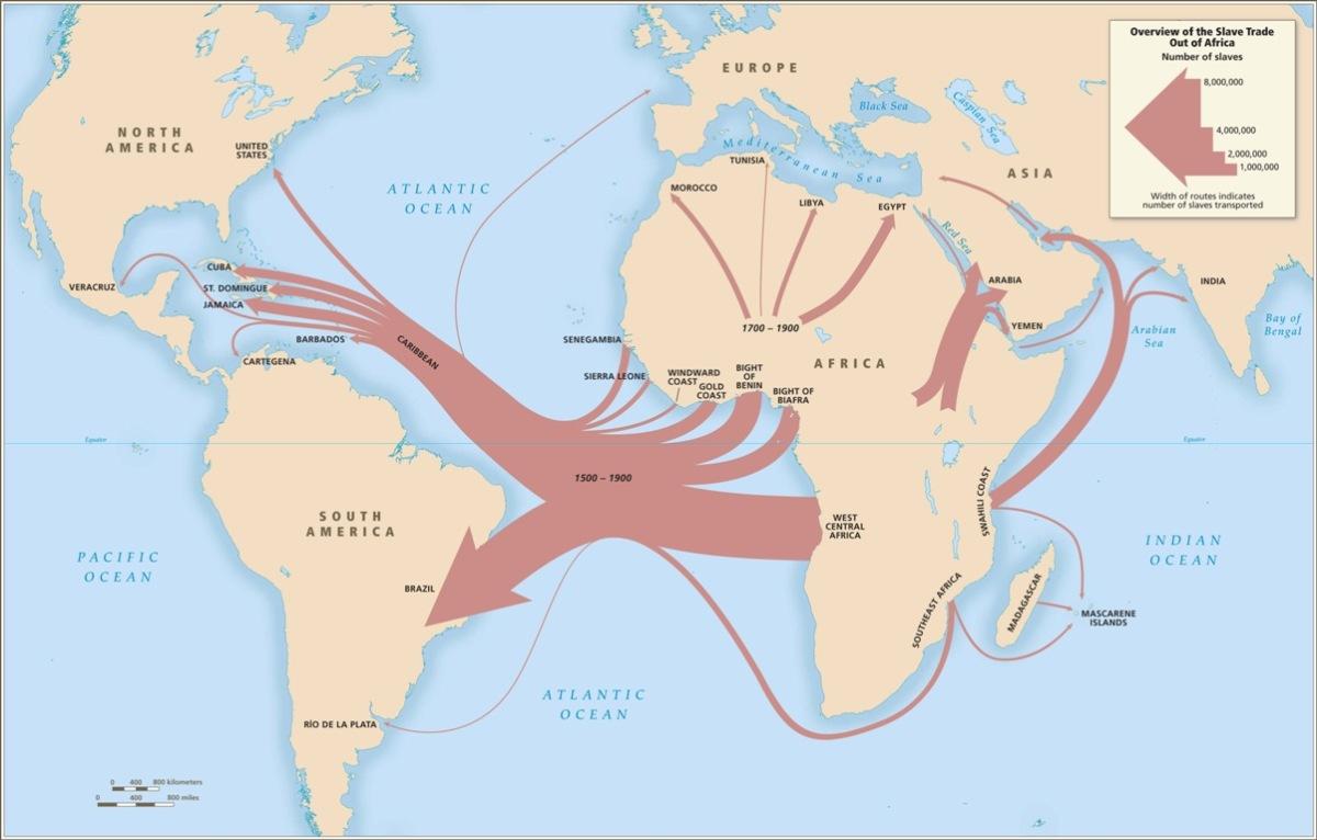 slave routes